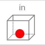 前置詞 イメージ 空間の違いを理解する